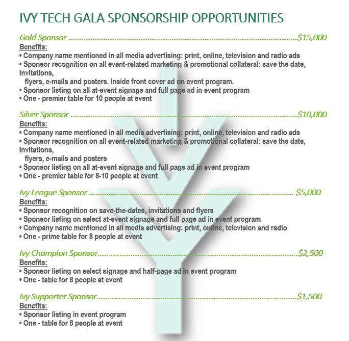 events/southwest/gala2017 - Ivy Tech Foundation, Inc.